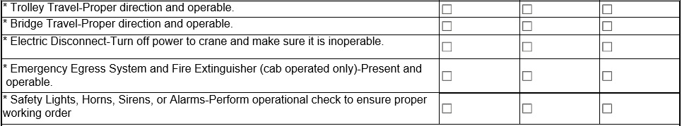 Overhead Crane Checklist - AICRANE Pakistan
