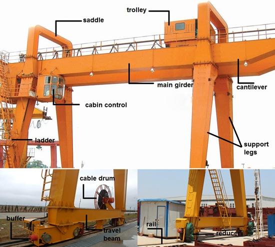 Double Girder Gantry Crane Details