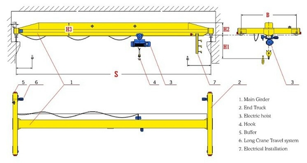 Single Girder Structure