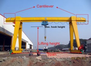 Electric Hoist Gantry Crane For Sale